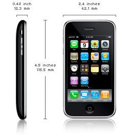 размеры Apple iPhone
